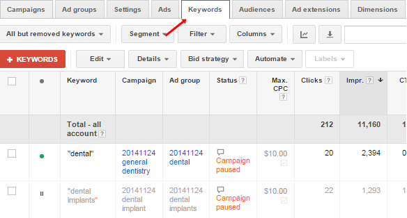 adwords-keywords-tab